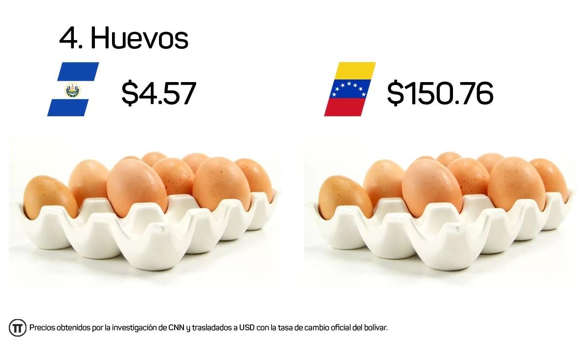 DÓLARES Y HUEVOS EN BOCA DE TODO EL MUNDO...