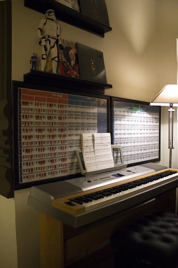 Clases de piano en Madrid. Escuela de música en Madrid.