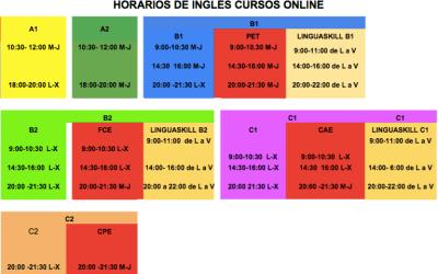 Horario cursos inglés online en directo con incorporación inmediata