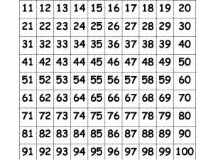 Nesse bingo os estudantes de português para estrangeiros de diferentes níveis são expostos a formas variadas de praticar números e operações matemáticas.