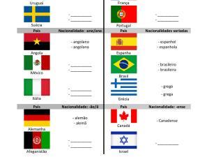 Atividade sobre a formação das nacionalidades através de seus sufixos para aulas de português para estrangeiros ou língua de herança.