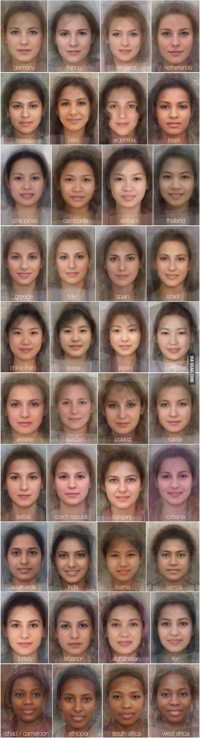 a beleza feminina ao redor do mundo
