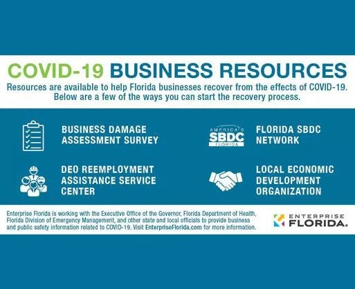 Covid 19 Resources For Florida Businesses Enterprise Florida