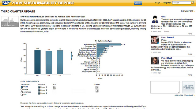 SAP Sustainability Report 2009 quarterly updates