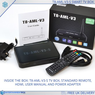 Second best Droid TV Box
