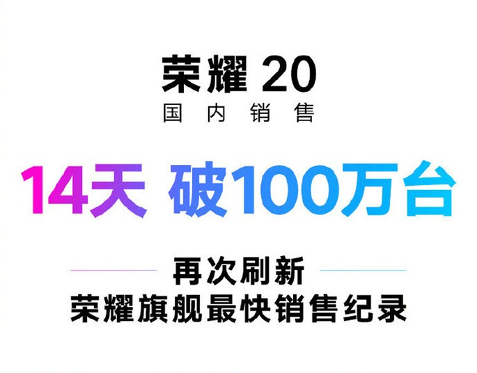 Honor 20 sales china