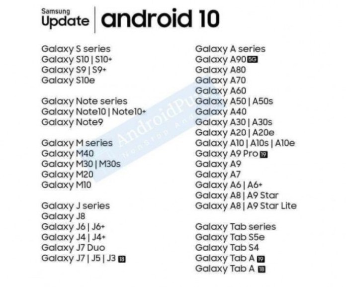 Samsung Android 10 OneUI
