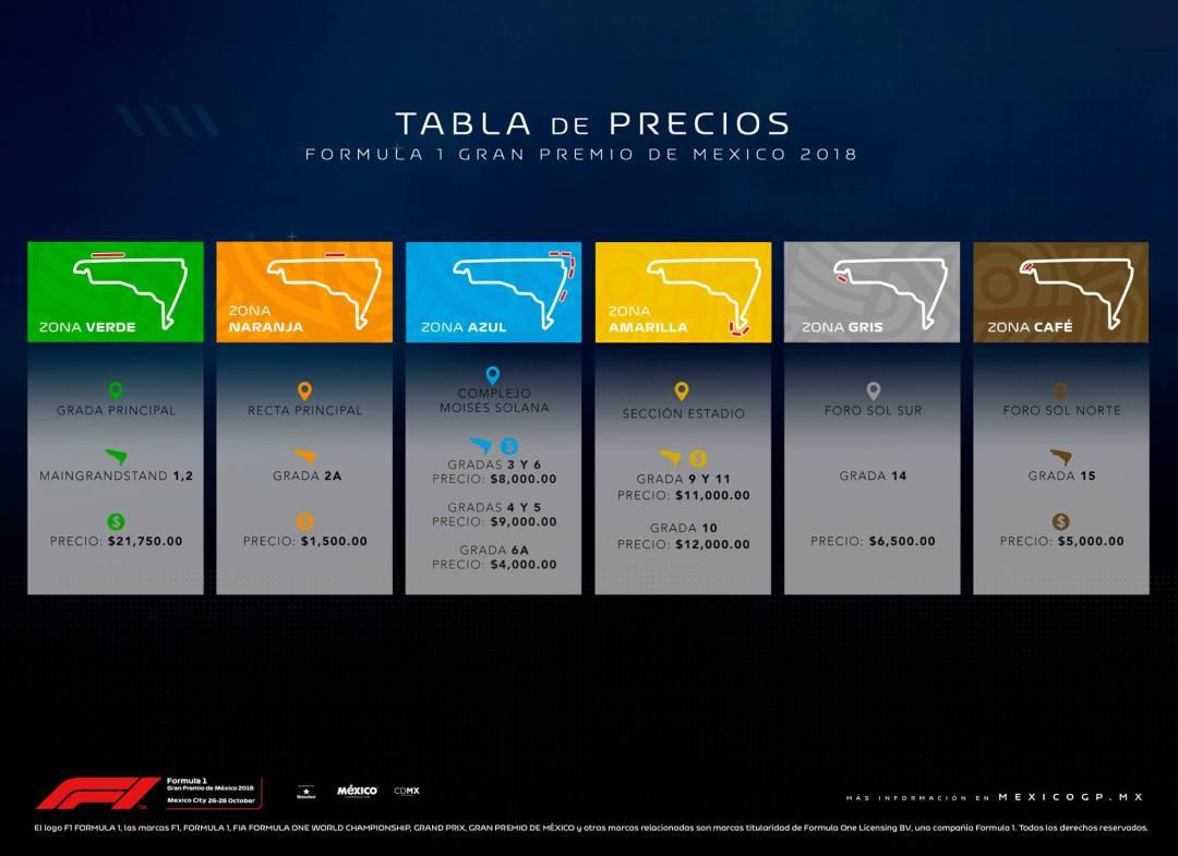 F1 México - Precios