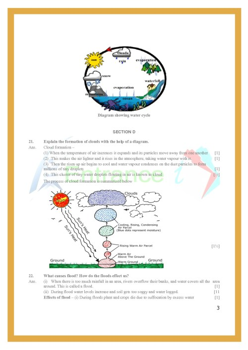 small resolution of class 6 science worksheets Chapter 14-Water