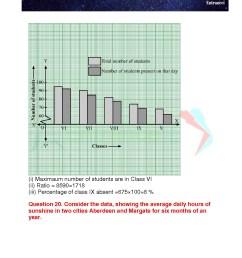 7th Grade Bar Graph Grade 7 - Free Table Bar Chart [ 1754 x 1240 Pixel ]