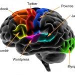 Redes Sociales.  ¿Qué son? ¿Cómo funcionan?
