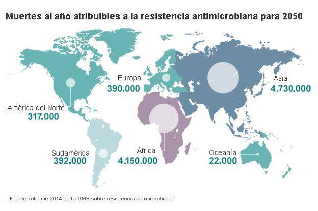 151119123526_resistencia_antibiotico_624x415__nocredit
