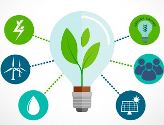 """Deconstructing the meaning of """"renewable"""""""