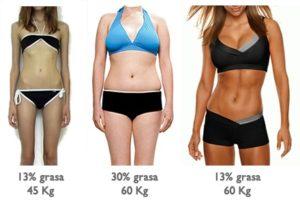 indice de masa corporal  mujer