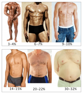 indice de masa corporal  hombre