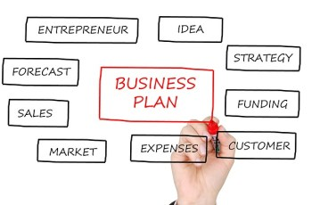 The Basics for Starting a Small Business