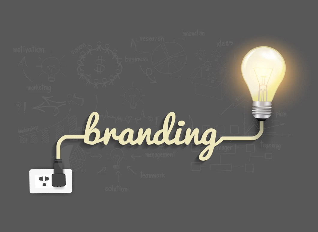 Infographic of the branding strategy of a successful business