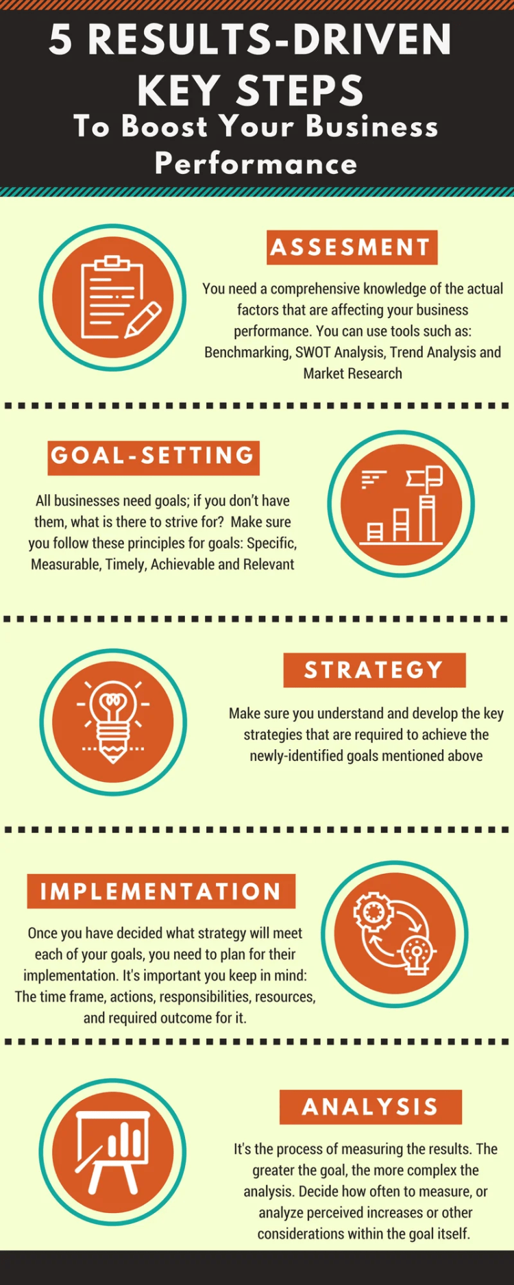Infographic on how to boost your business productivity