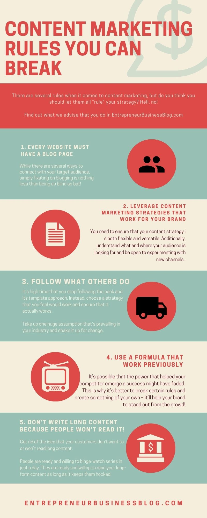 Infographic on the content marketing formula you can break while trying to grow your small business