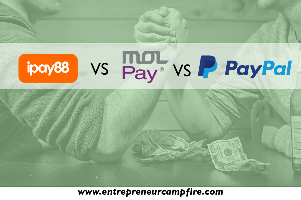 iPay88 SOHO vs MOLpay Lite vs PayPal: Which Payment Gateway in Malaysia Should You Use?