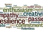 Qualities Required For Entrepreneurial Success