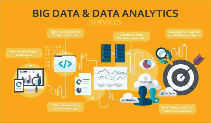Big Data Analytics & Insight: How to make data a real growth driver