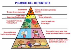 deporte y alimentacie8b4b8n