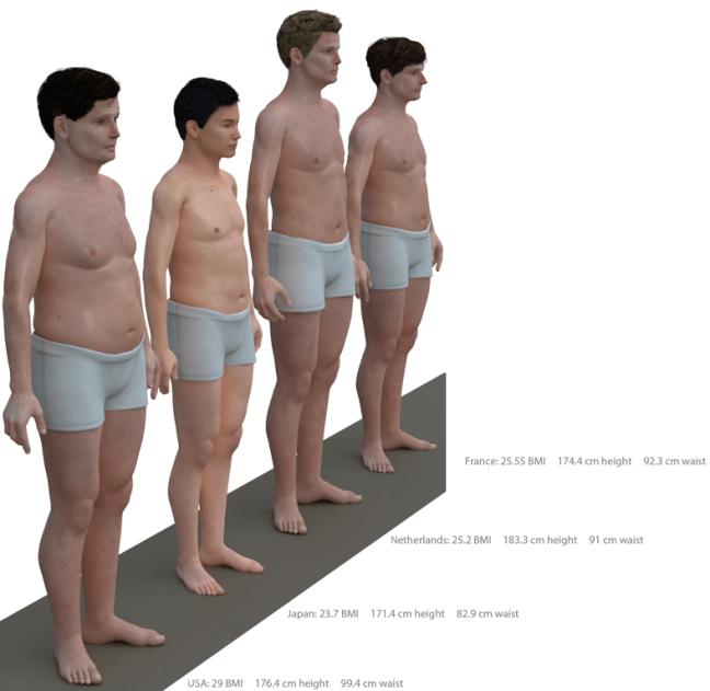 cuerpos3