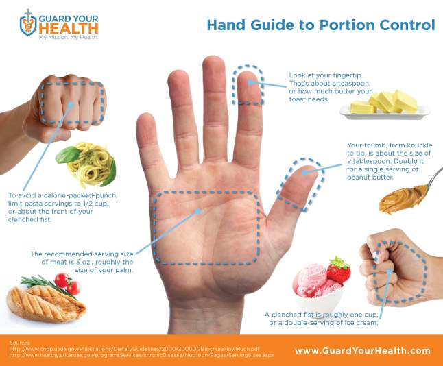 infographic_hand-guide-to-portion-control