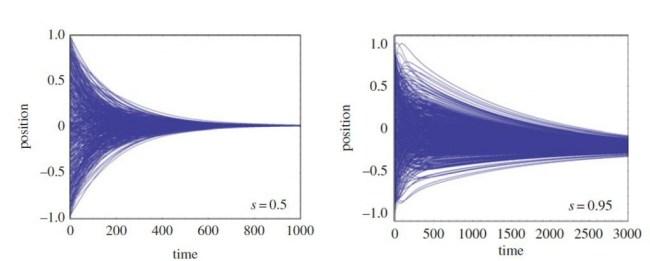 graphs-conformity-1024x411