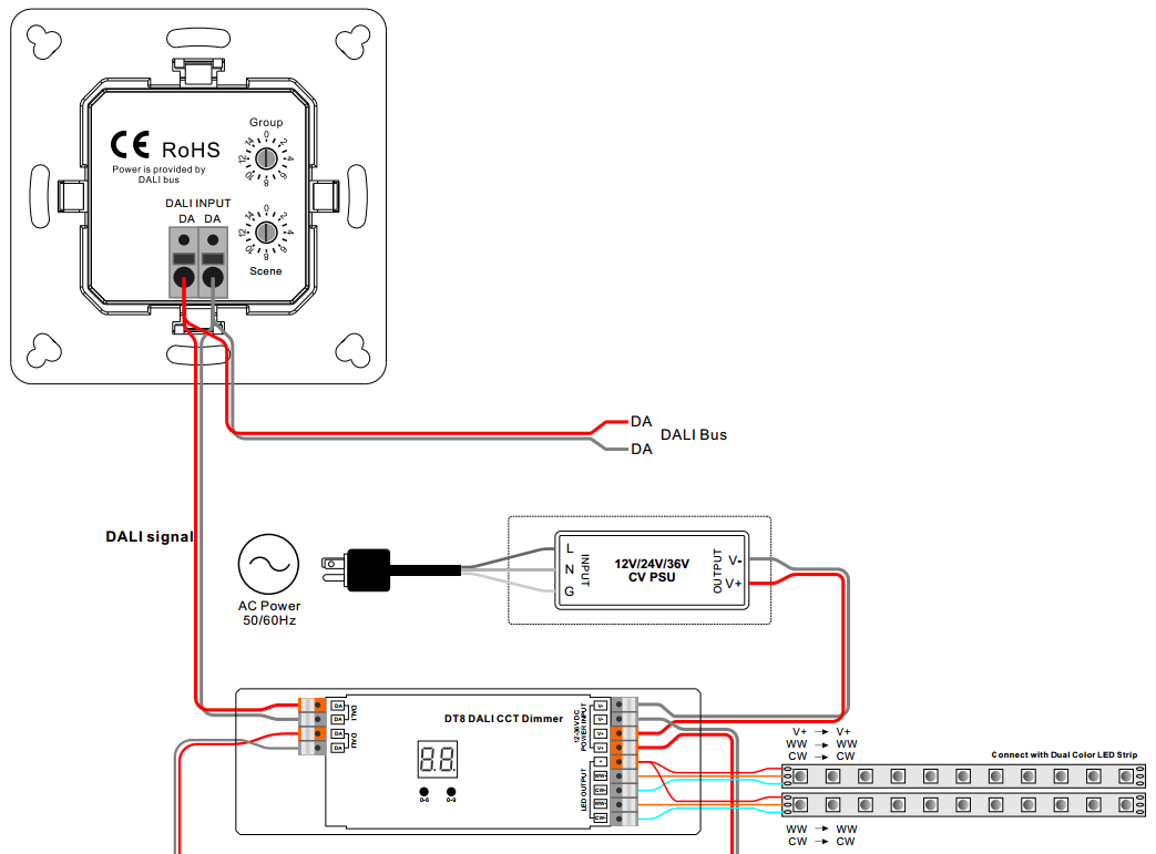 hight resolution of push button dali controller enttec dali dimming wiring diagram