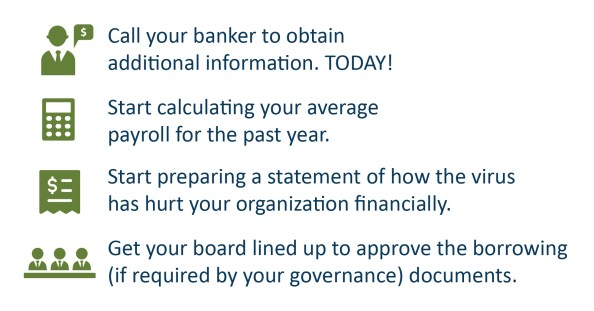 paycheck protection program loans