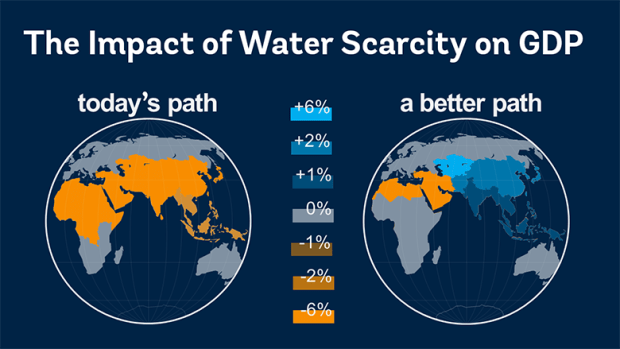 The impact of water scarcity on GDP by 2050, relative to a baseline scenario with no scarcity.