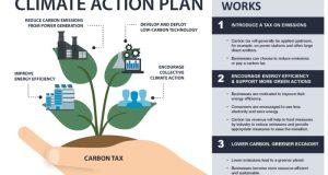 Singapore-carbon-tax