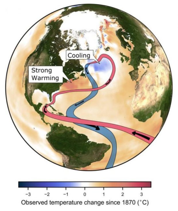 Stronger evidence for a weaker Atlantic overturning Atlantic e1523474563981