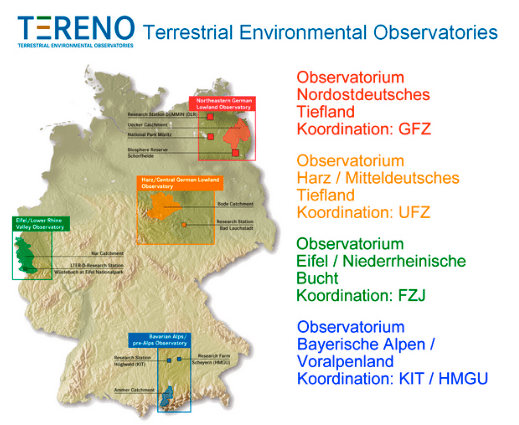 Image of Lysimeter locations in Germany
