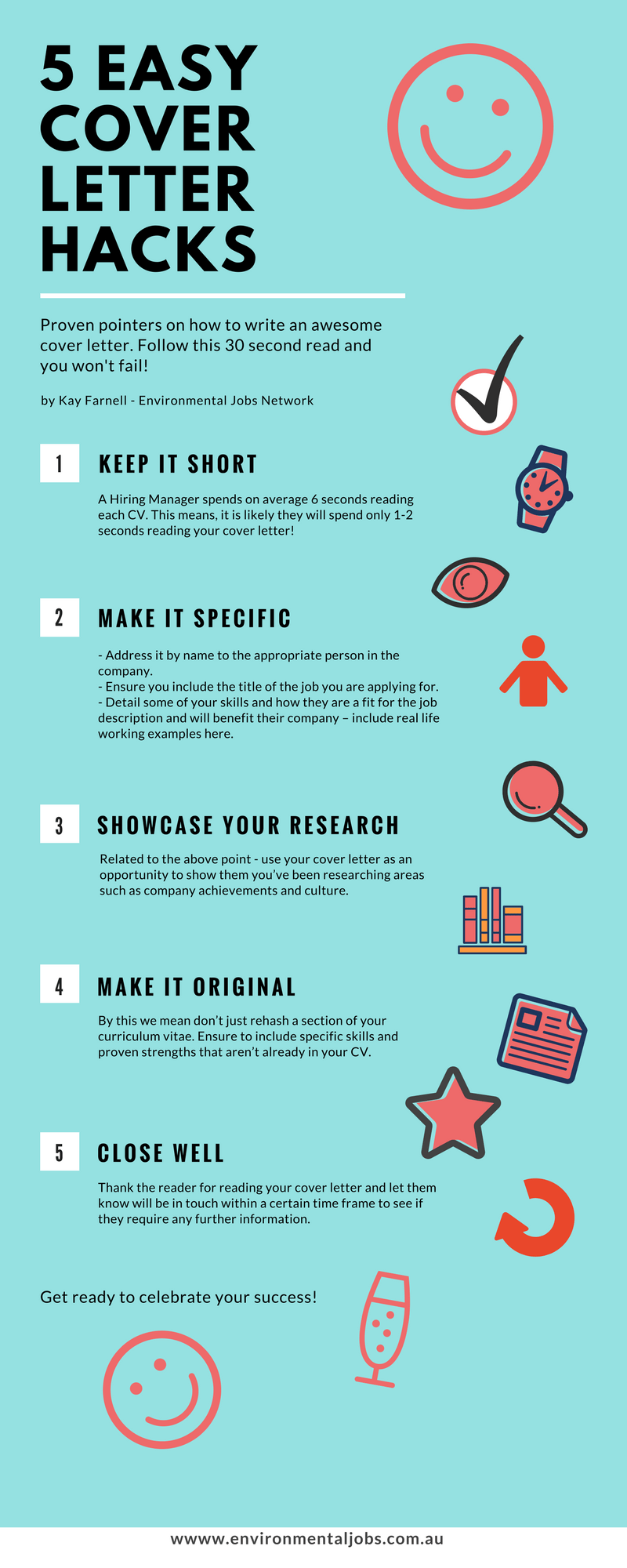 How To Write A Cover Letter The Easy Way  Free Infographic