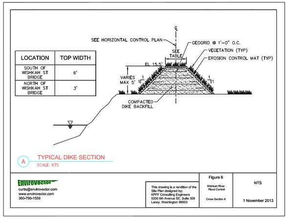 levee cross section diagram dimmer wiring wishkah 600