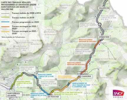 Les travaux de la ligne TER Saint gervais Vallorcine
