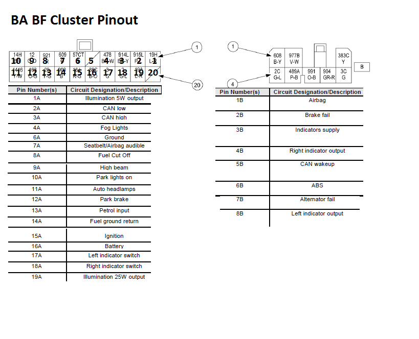 ba xr6 icc wiring diagram sun worksheet www carmodder com view topic fg cluster into bf falcon image