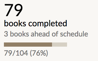 Screenshot of GoodReads interface tracking progress related to yearly goal