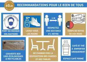 Panneau EOLE - Recommandations réouverture