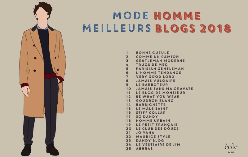29fbcc7a7497ee Dans cette sélection, nous nous concentrerons uniquement sur les Blogs de  mode homme Francophone, mais nous nous attacherons à effectuer un article  ...