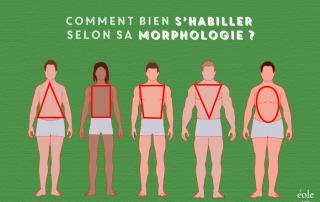Comment bien s'habiller selon sa morphologie ?