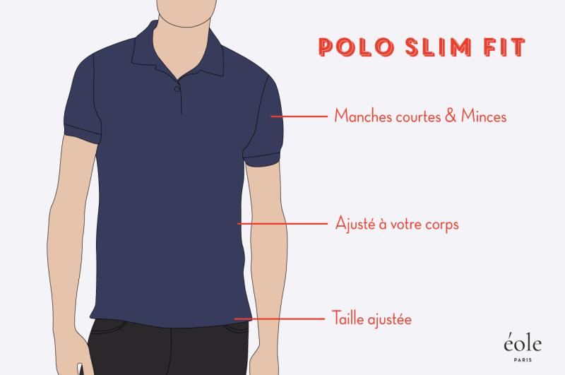 Bien Polo Guide Comment Son Complet Choisir HommeLe hQBrCtosdx