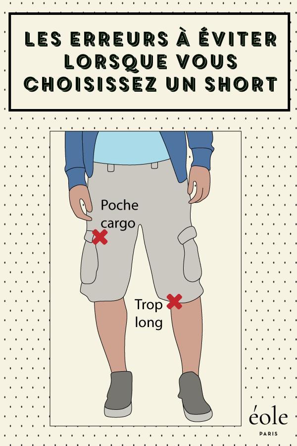 Les erreurs à éviter lorsque vous choisissez un short - ÉOLE PARIS