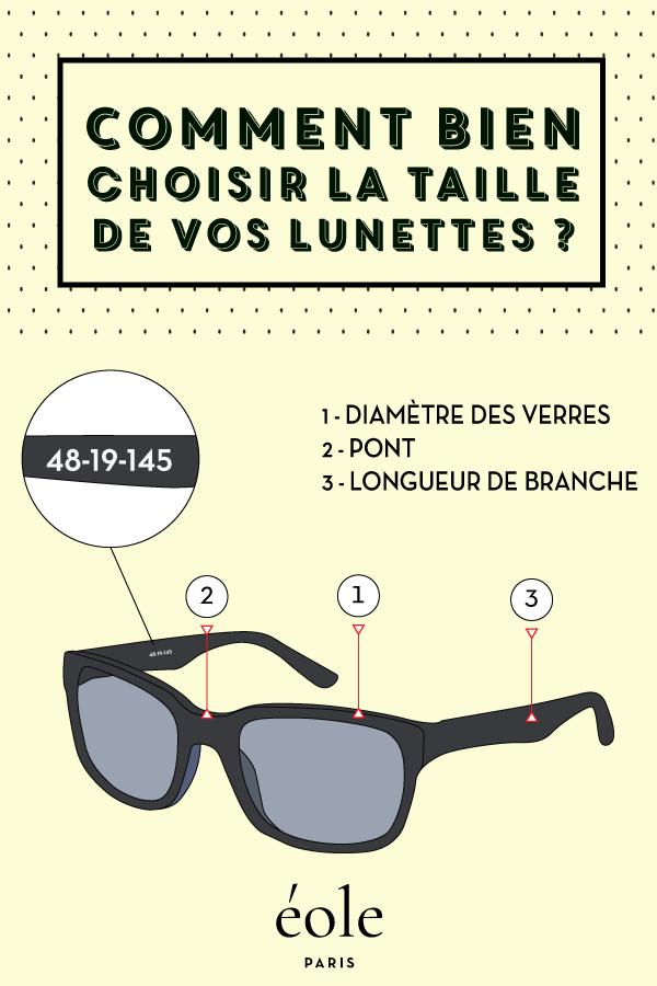 Comment bien choisir la taille de vos lunettes ? EOLE PARIS