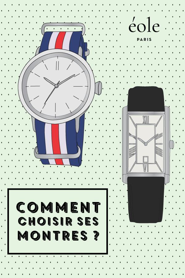 Comment choisir ses montre ? EOLE PARIS P