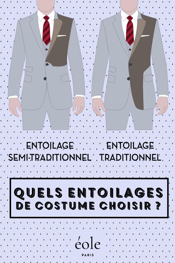 Quels entoilages de costume choisir ? EOLE PARIS