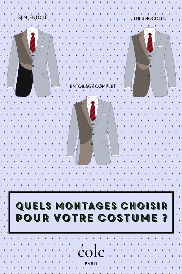 Quels montages choisir pour votre costume ? EOLE PARIS